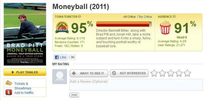 Nota de Moneyball no Rotten Tomatoes