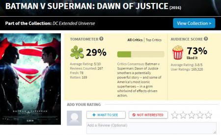 Por que os críticos odeiam o filme dos seus super-heróis favoritos?